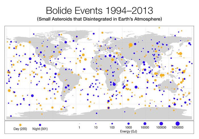 SmallAsteroidImpacts-Frequency-Bolide-20141114